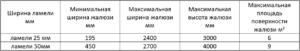 таблица размеров горизонтальных деревянных жалюзи