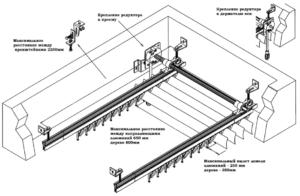 схема механизма с ручным управлением